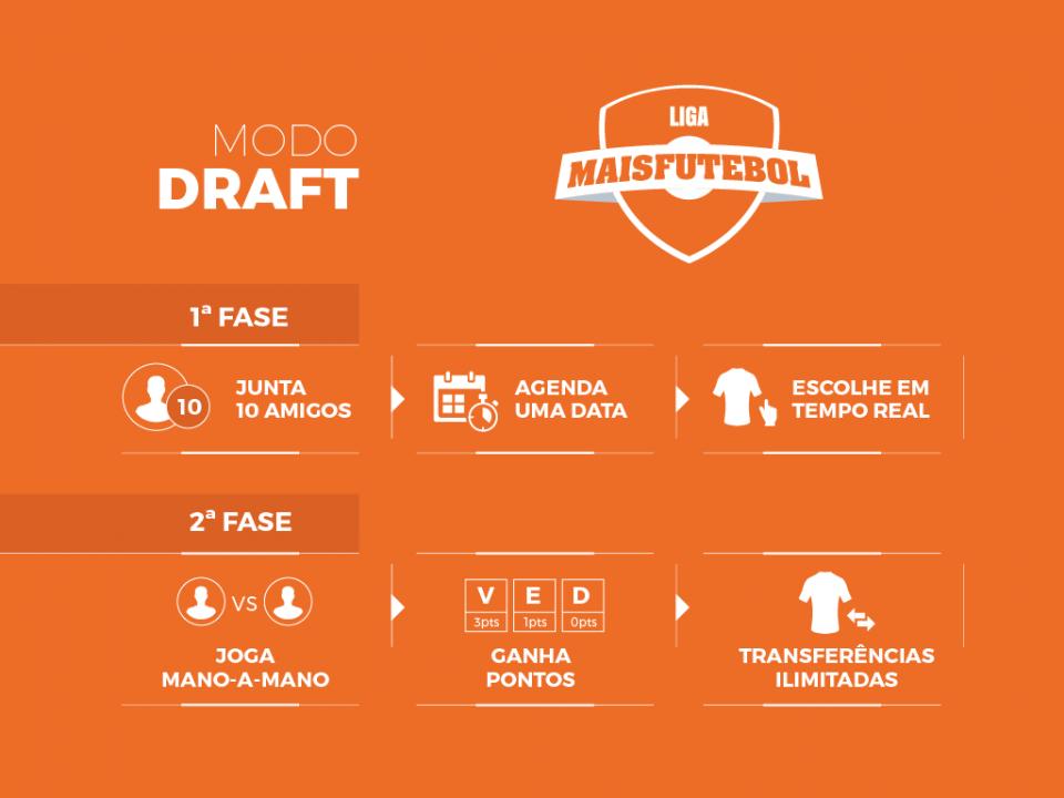 Modo Draft: a outra forma (ainda mais emocionante) de jogar a Liga Maisfutebol