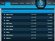 Bueno na equipa B do FC Porto