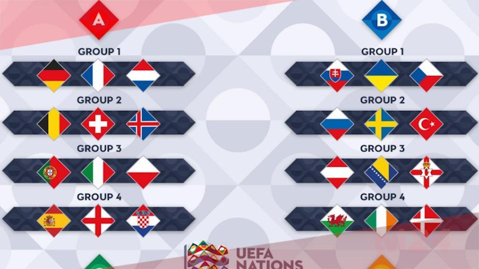 Liga das Nações: vencedor receberá 10.5 milhões de euros