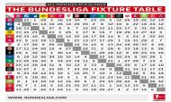 Calendário Bundesliga